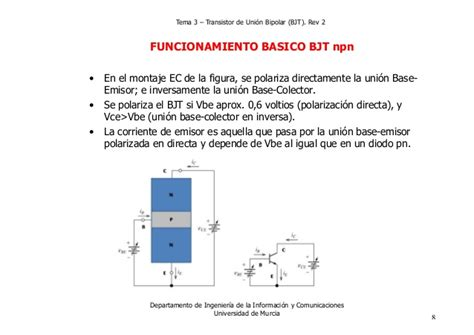 transistor bjt definicion transistor bjt definicion 28 images transistores bipolares presentaci 243 n powerpoint