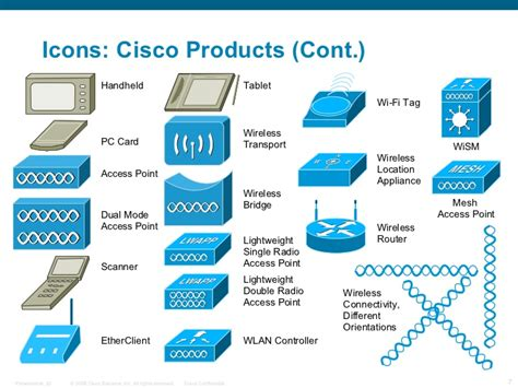 wireless access point visio stencil cisco network icon library