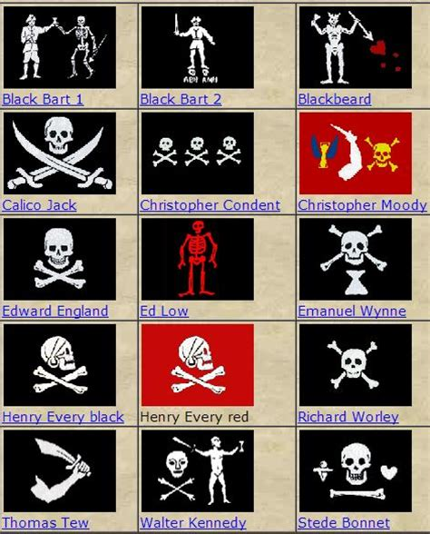 buy a boat meaning pirate flags and their meanings www pixshark