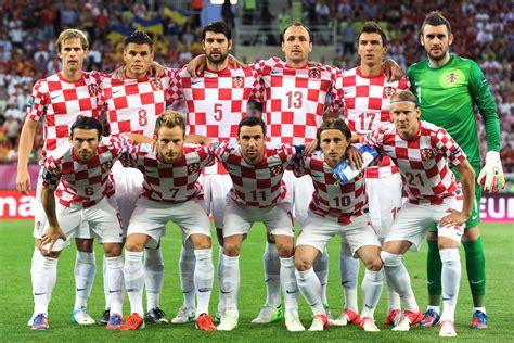 Croatia Fc Sports In Croatia Funky Expressions