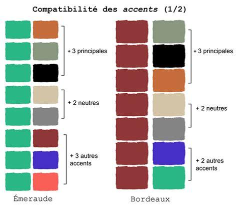 Avec Quelle Couleur Associer Le Bordeaux by Avec Quelle Couleur Associer Le Bordeaux Survl