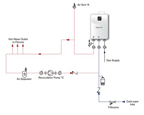 water heater circulating diagram application diagrams professionals takagi tankless