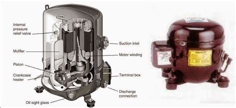compressor vs motor electrical and calculations for air conditioning
