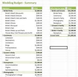 budget wedding wedding budget new calendar template site