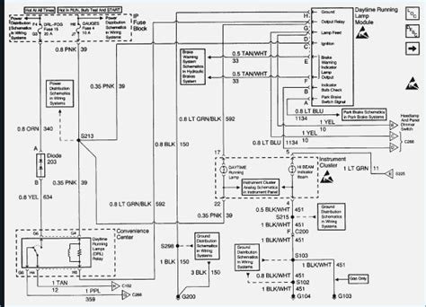 amusing 1990 gmc wiring diagram photos best image wire binvm us amusing 2006 gmc c5500 wiring diagram photos best image wire binvm us