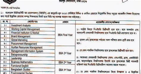Bup Mba Professional by All Newspaper Bangladesh Of Professional