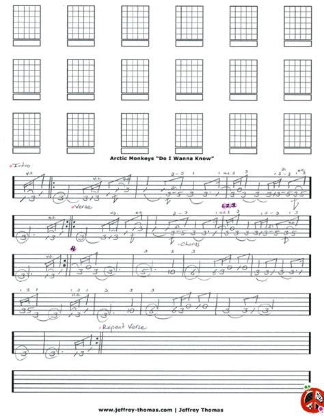 ukulele tutorial arctic monkeys free arctic monkeys free guitar tab quot do i wanna know quot