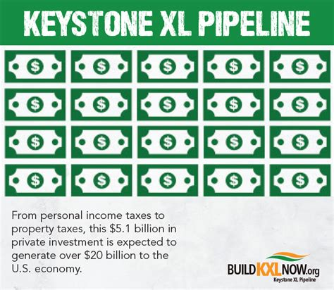 keystone xl and the national interest determination books keystone quotes quotesgram