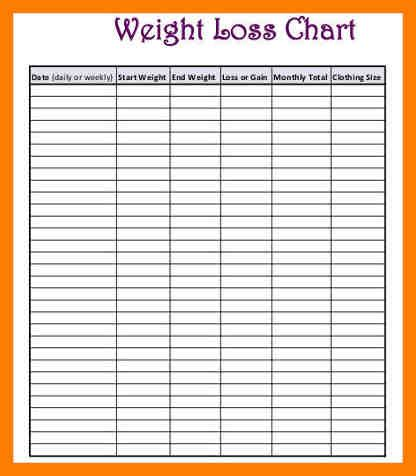 weight loss template for google docs doc 548772 weight loss chart template weight loss