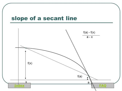 the derivative as the slope of the tangent line ppt - Slope Of Secant Line