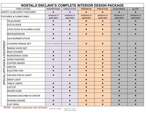 Nostalji Enclave Interior Design Package Interior Design Packages