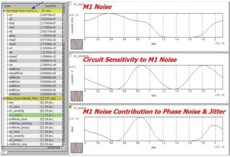 capacitor filter analysis switched capacitor filter noise analysis 28 images performing monte carlo analysis pnoise