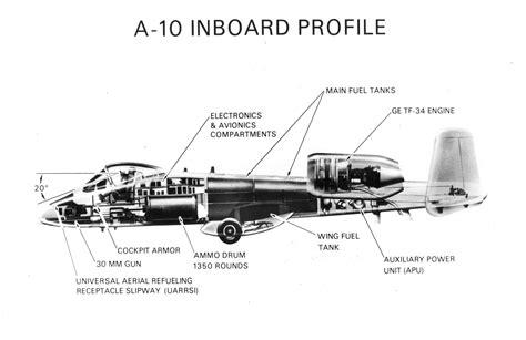 a cross section a10 warthog thunderbolt ii tactical demo warthog close