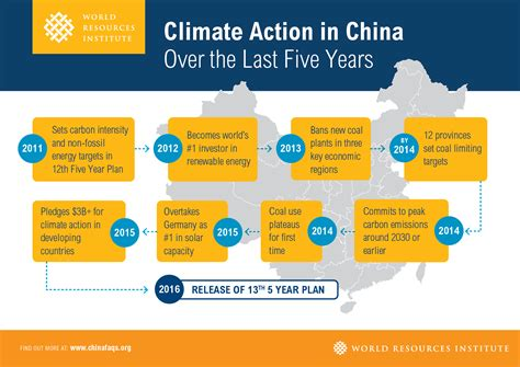 5 questions what does china s new five year plan mean for