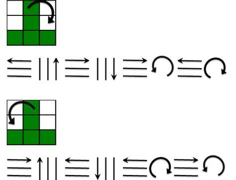 pattern matching algorithm in daa how to solve a rubik s cube www bullfax com