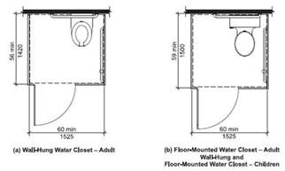 handicapped bathroom dimensions home design