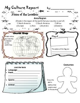 Information Report Template Country My Country Report By Savvy Second Graders Teachers Pay