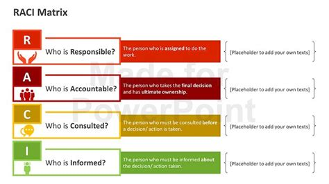 Raci Model Ppt Raci Matrix Editable Ppt Template