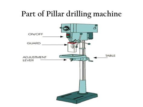 what is a bench drill what is hand drill machine