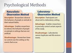 Unit 1 Psychology: Foundations and Methods Kitty Genovese Case Study