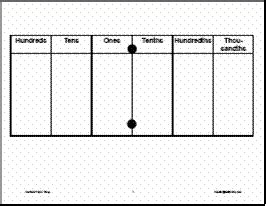 Blank Place Value Card Template by Mathwire June 2006
