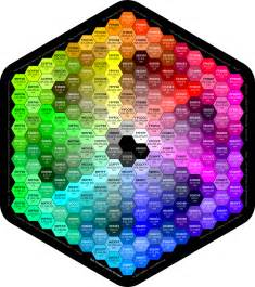 html color table web designer s color reference hexagon mouse pad 3x closeup