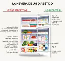 la importancia de la dieta en la diabetes