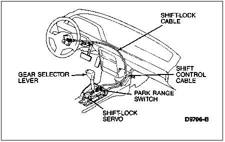 airbag deployment 2009 bentley arnage user handbook service manual how to change shift interlock solenoid 2009 bentley arnage 2009 chevrolet