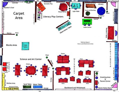 classroom layout exles setting the scene kidocracy a teachers guide for