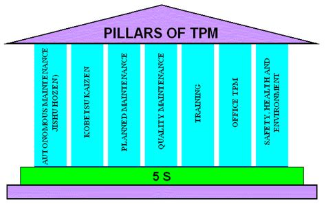 tpm iso certification