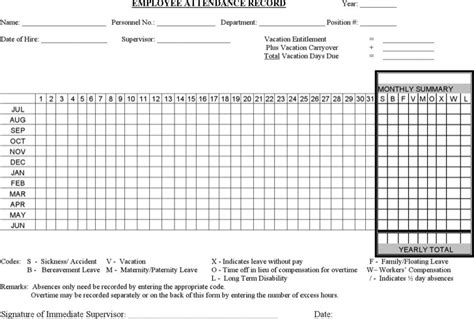 employee attendance record template employee record templates free premium