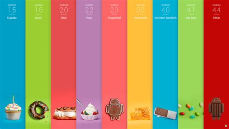 android wallpaper extension list filenames with extension edumobile org