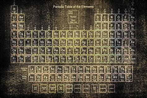 periodic table of the elements vintage blackboard