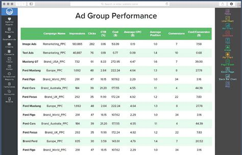 google adwords report template