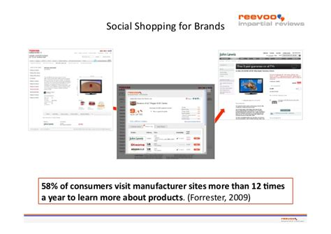 independent provillus reviews consumer consumer world shopping and comparison pricing autos post