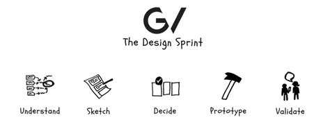 design thinking sprint how the google ventures design sprint works for your startup