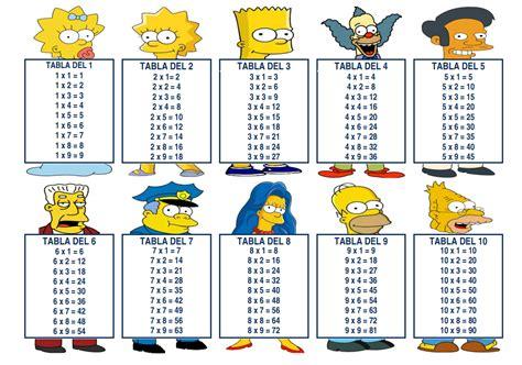 imagenes tablas html el blog de nito y sito tablas de multiplicar divertidas