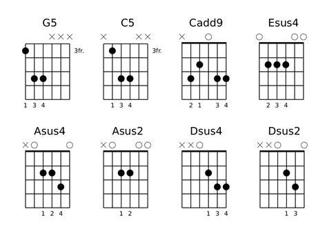 Similiar Guitar Chord D Suspension Keywords