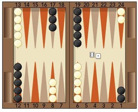 backgammon setup diagram event processing thinking 12 14 08 12 21 08
