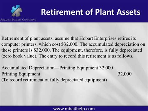 Plan Assets Mba plant assets disposal