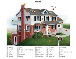 House Means by Door Noun Definition Pictures Pronunciation And Usage