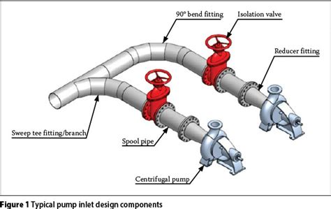suction header design of pump review of pump suction reducer selection eccentric or
