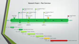 Template Excel Project Timeline by Excel Timeline Template Wordscrawl