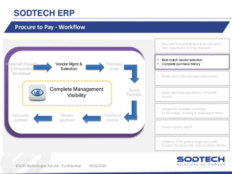 workflow erp erp procure to pay workflow