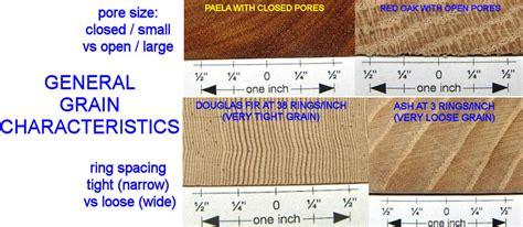 woodworking glossary hobbit house glossary