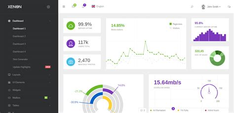 layout with bootstrap resizable top 25 all time best selling admin dashboard website