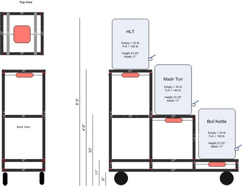 home brewery plans stars bars brewing co sbbc s own 3 tier brew stand build