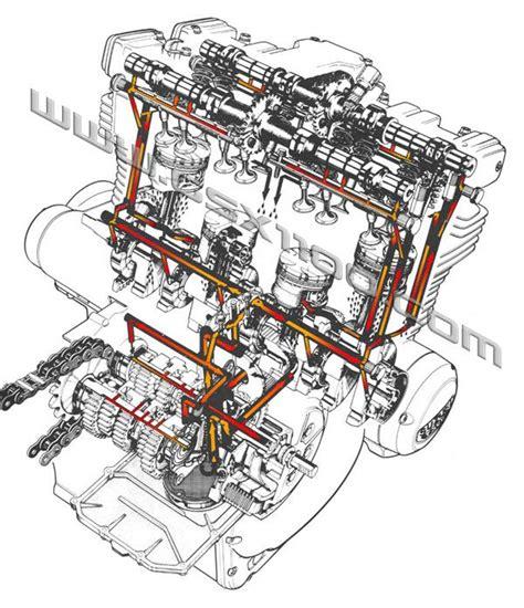 engine oil flow diagram suzuki pinterest engine oil