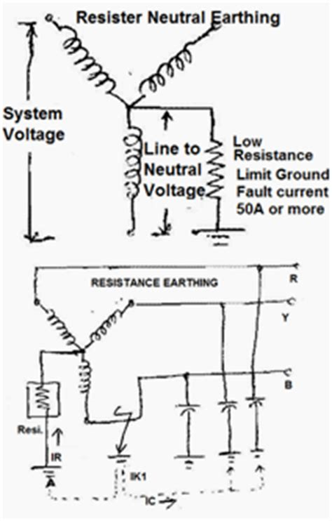 definition of neutral grounding resistor electrical knowledge center t d 8 types of neutral earthing in power distribution part 2