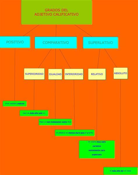 preguntas fundamentales para elaborar una noticia lengua el esquema los textos narrativos ejemplos para